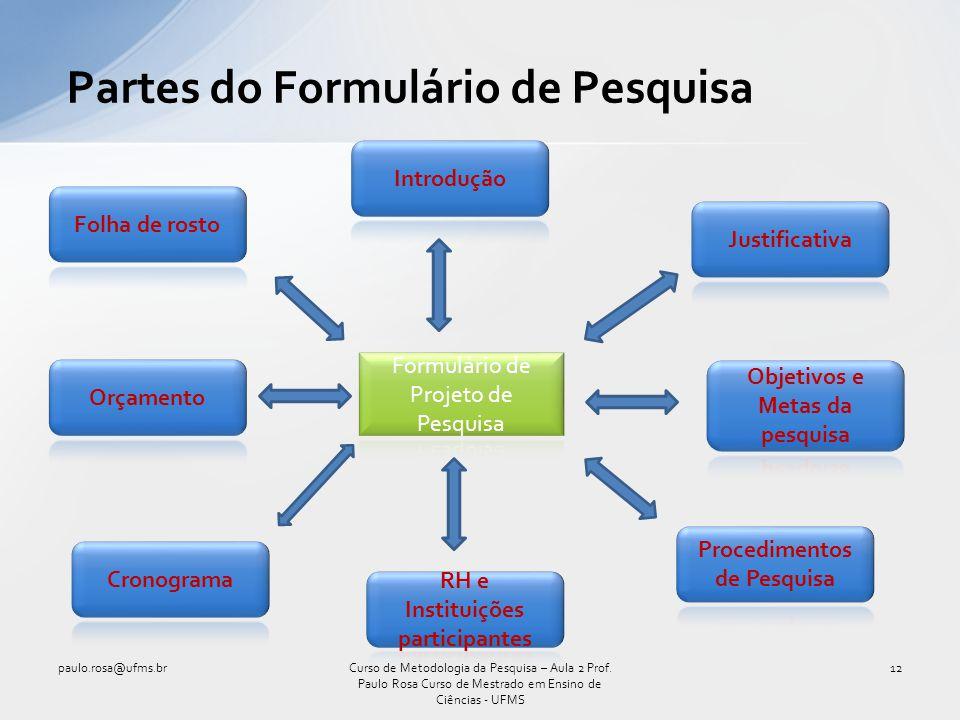 Partes do Formulário de Pesquisa