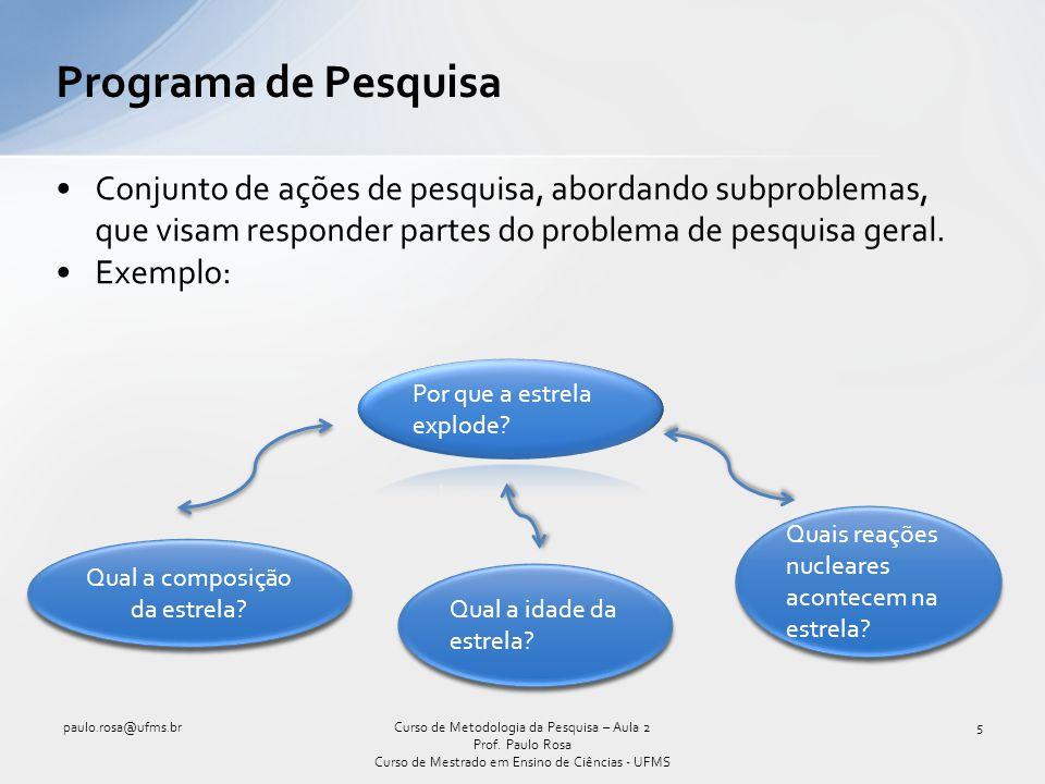 Programa de Pesquisa Conjunto de ações de pesquisa, abordando subproblemas, que visam responder partes do problema de pesquisa geral.