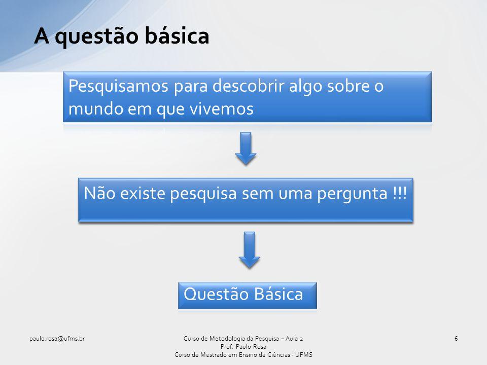 A questão básica Pesquisamos para descobrir algo sobre o mundo em que vivemos. Não existe pesquisa sem uma pergunta !!!