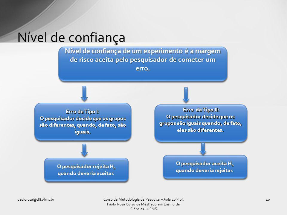 Nível de confiança Nível de confiança de um experimento é a margem de risco aceita pelo pesquisador de cometer um erro.