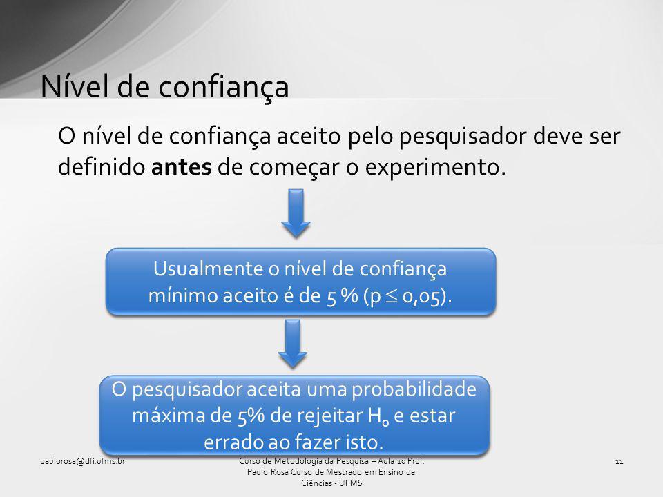Usualmente o nível de confiança mínimo aceito é de 5 % (p  0,05).