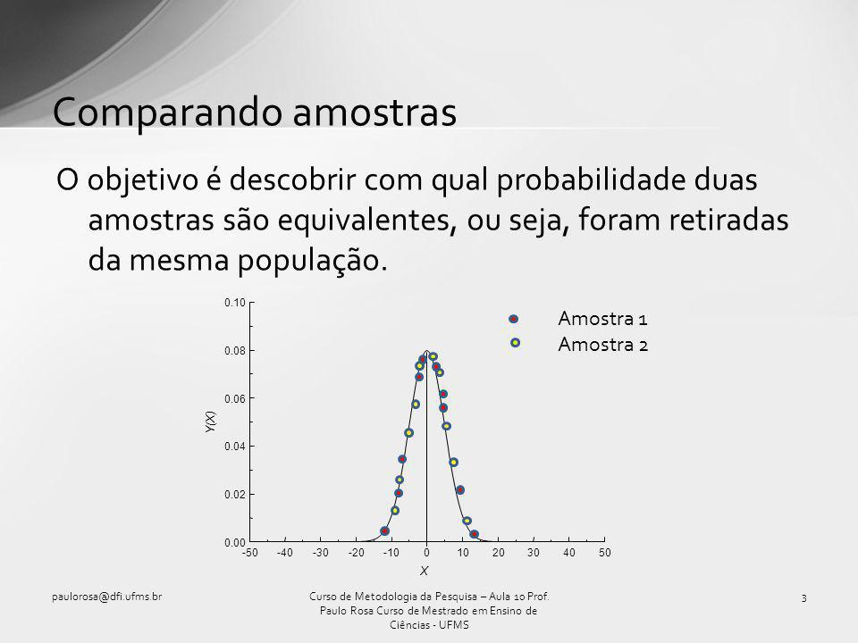 Comparando amostras O objetivo é descobrir com qual probabilidade duas amostras são equivalentes, ou seja, foram retiradas da mesma população.