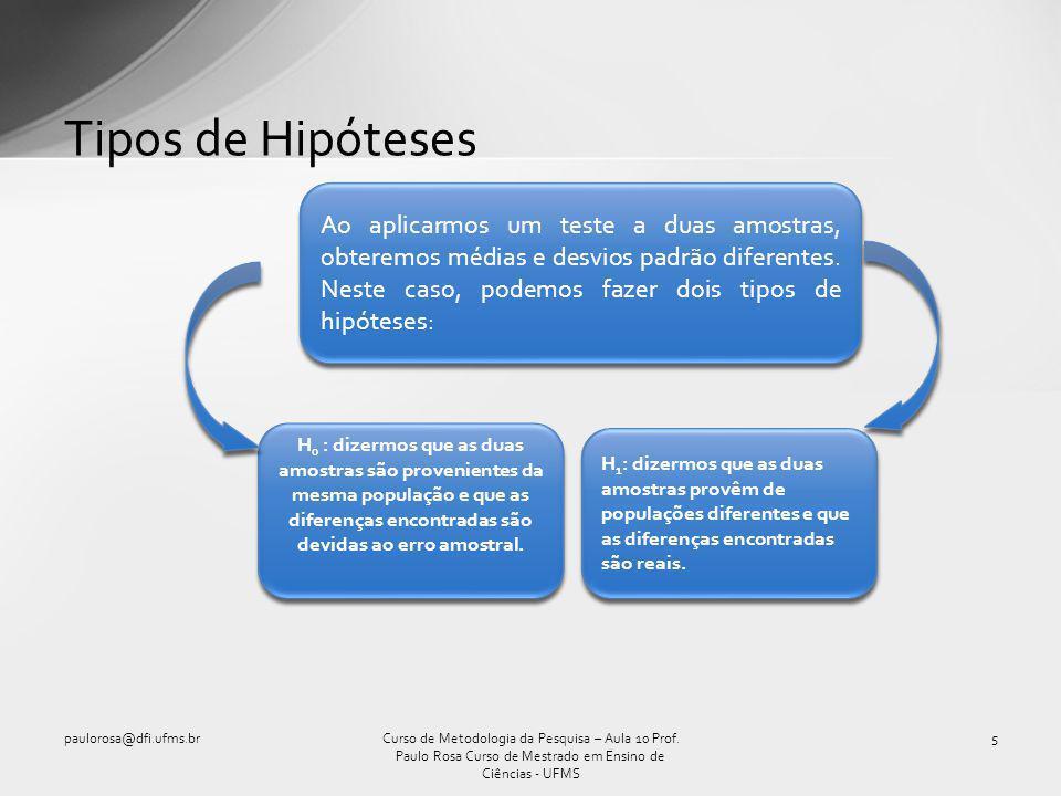Tipos de Hipóteses