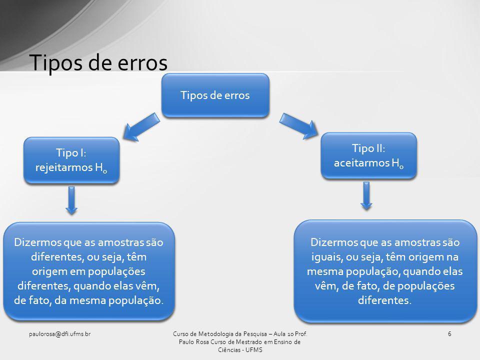 Tipos de erros Tipos de erros Tipo II: aceitarmos H0