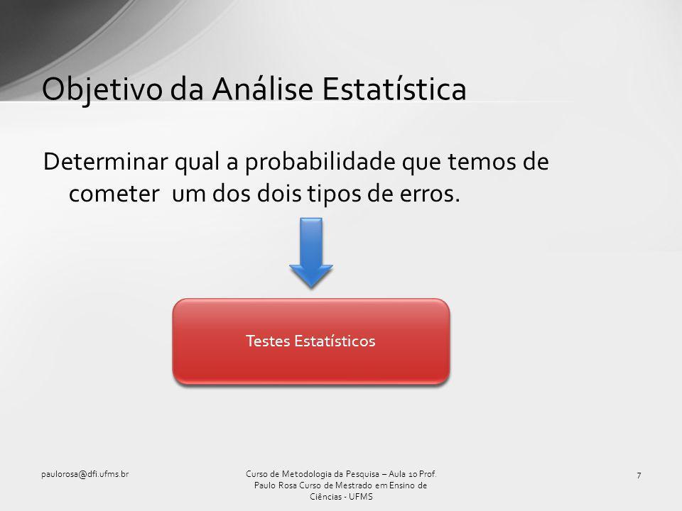 Objetivo da Análise Estatística
