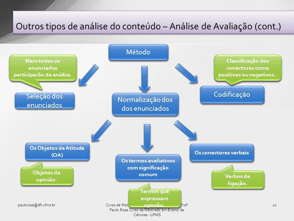 Outros tipos de análise do conteúdo – Análise de Avaliação (cont.)