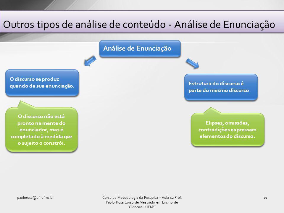 Outros tipos de análise de conteúdo - Análise de Enunciação