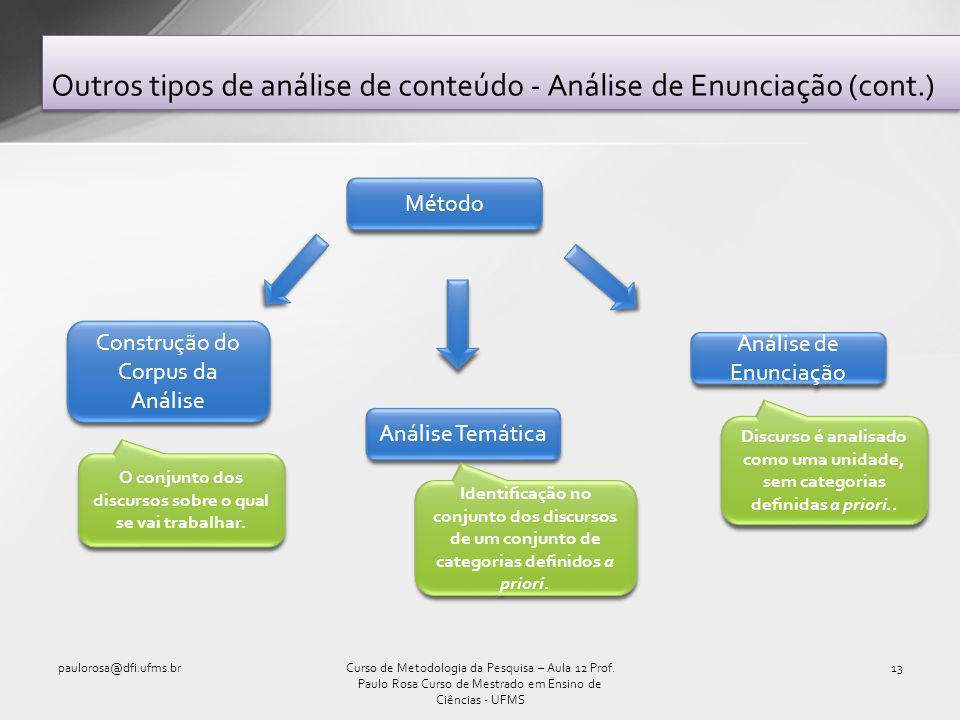 Outros tipos de análise de conteúdo - Análise de Enunciação (cont.)