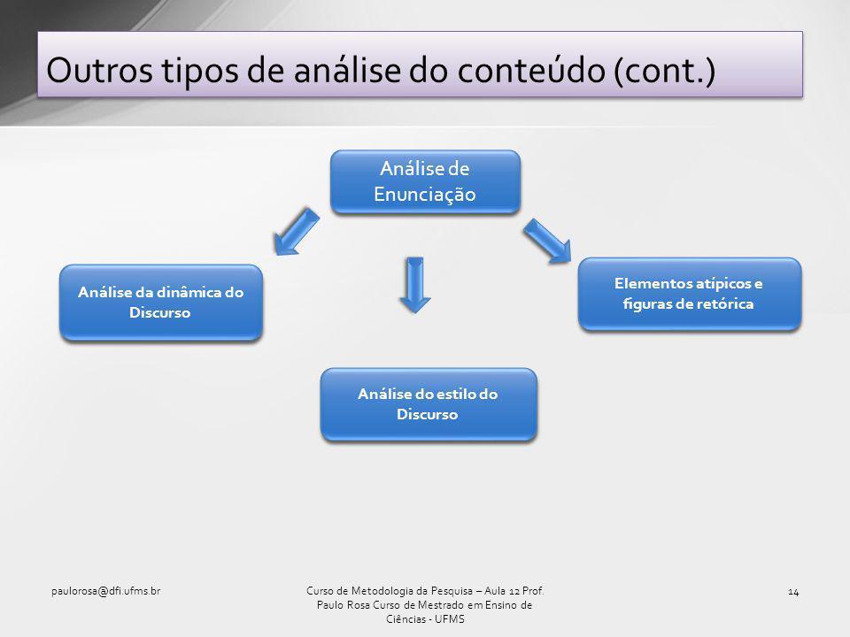 Outros tipos de análise do conteúdo (cont.)