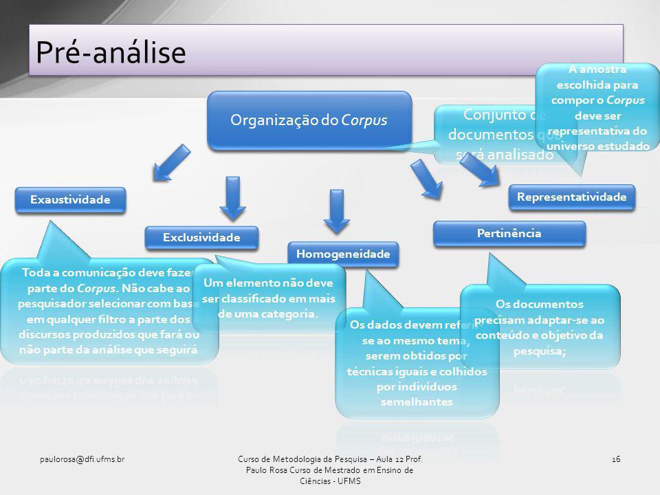 Pré-análise Organização do Corpus
