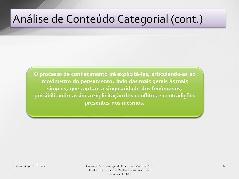 Análise de Conteúdo Categorial (cont.)