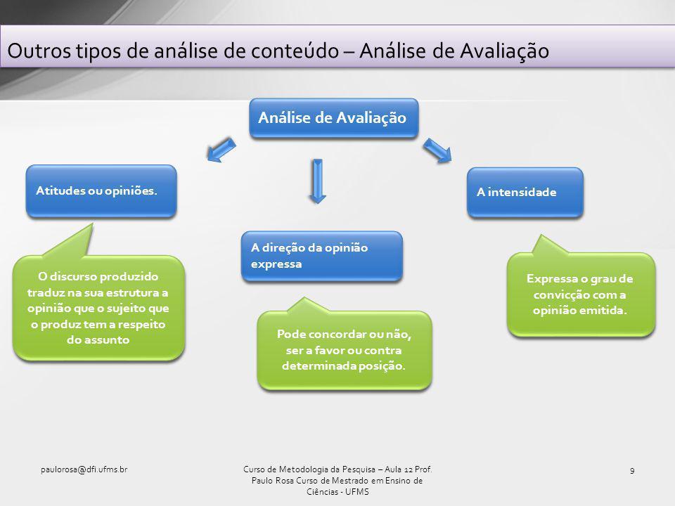Outros tipos de análise de conteúdo – Análise de Avaliação