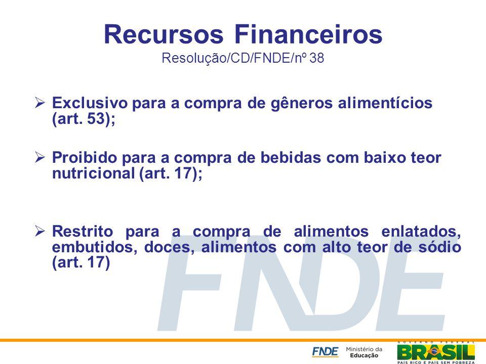 Recursos Financeiros Resolução/CD/FNDE/nº 38