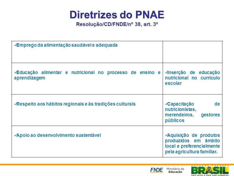 Diretrizes do PNAE Resolução/CD/FNDE/nº 38, art. 3º