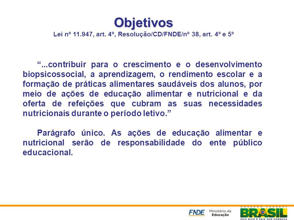 Objetivos Lei nº 11. 947, art. 4º, Resolução/CD/FNDE/nº 38, art