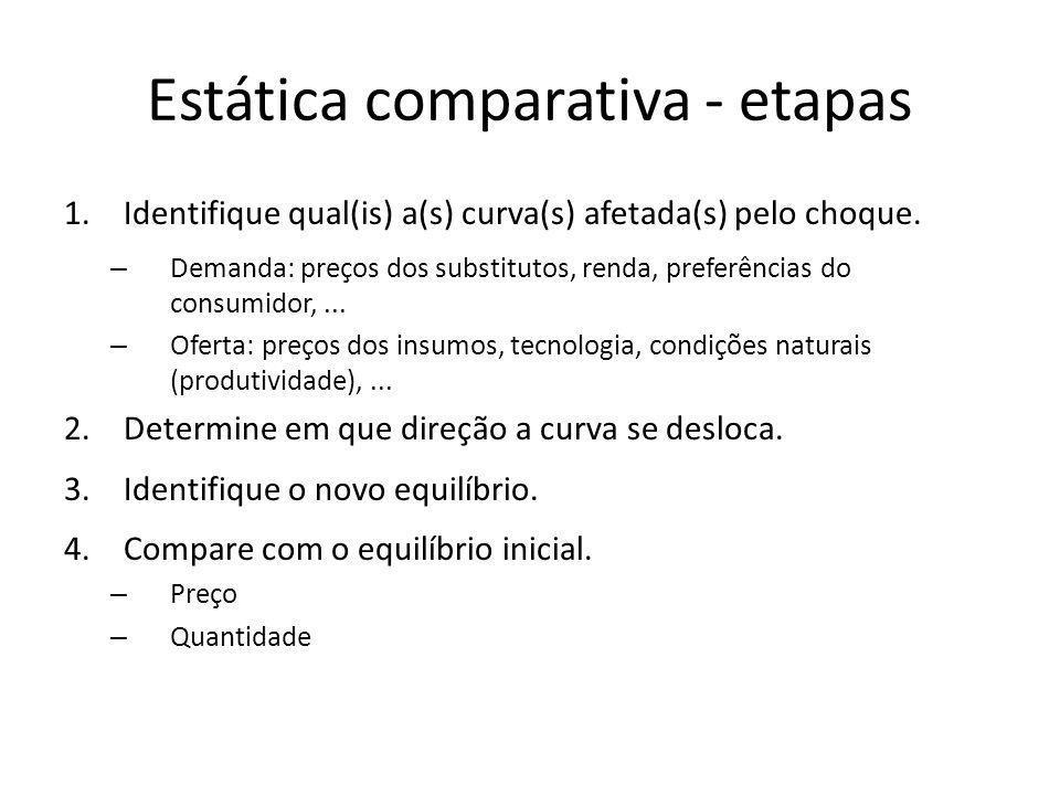 Estática comparativa - etapas