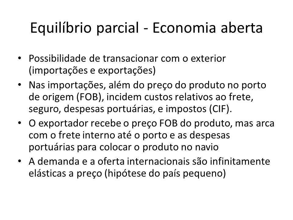 Equilíbrio parcial - Economia aberta