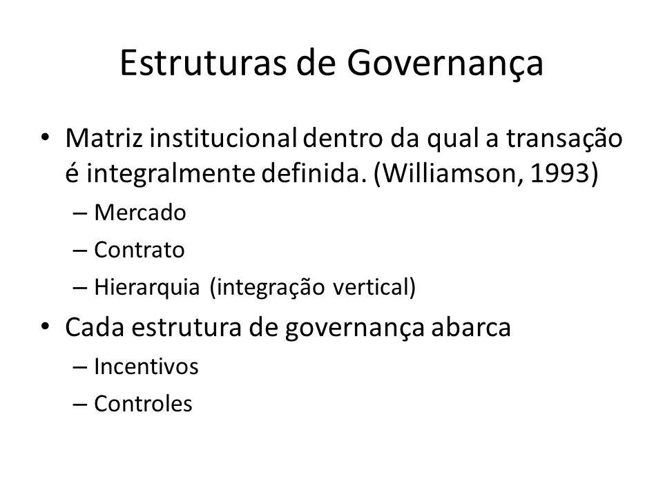 Estruturas de Governança