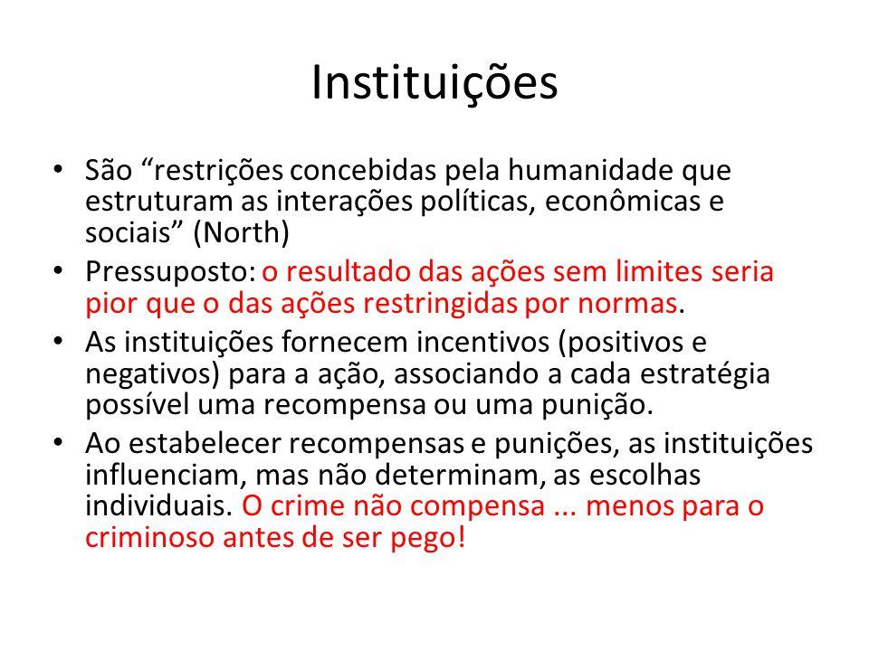 Instituições São restrições concebidas pela humanidade que estruturam as interações políticas, econômicas e sociais (North)
