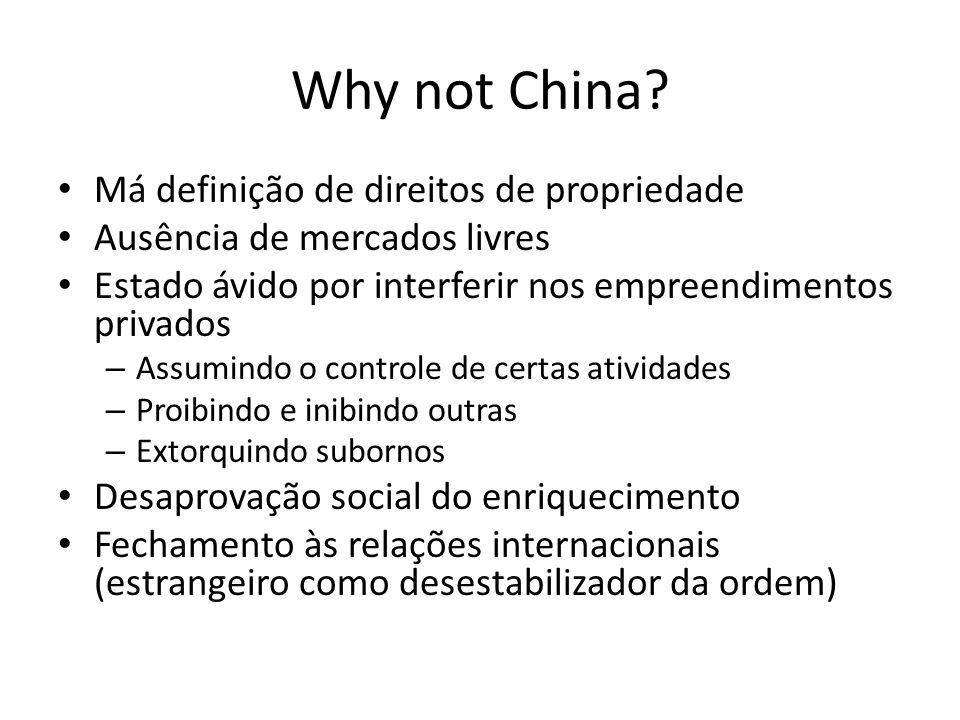 Why not China Má definição de direitos de propriedade