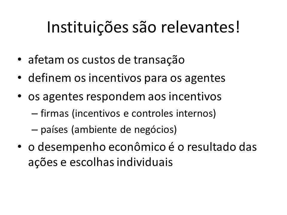 Instituições são relevantes!