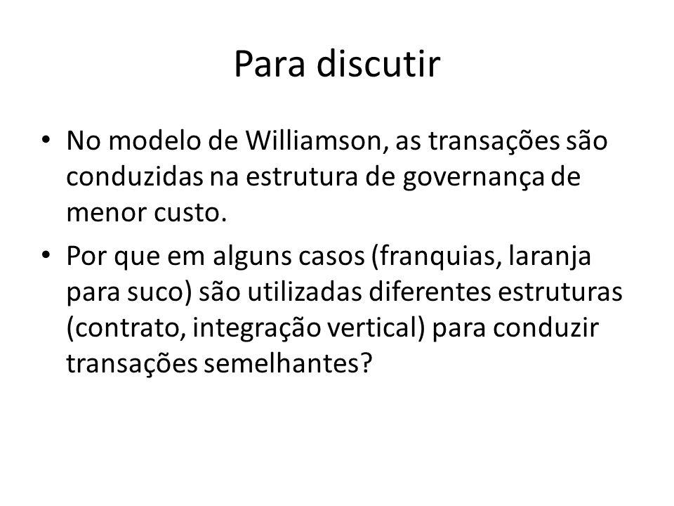 Para discutir No modelo de Williamson, as transações são conduzidas na estrutura de governança de menor custo.