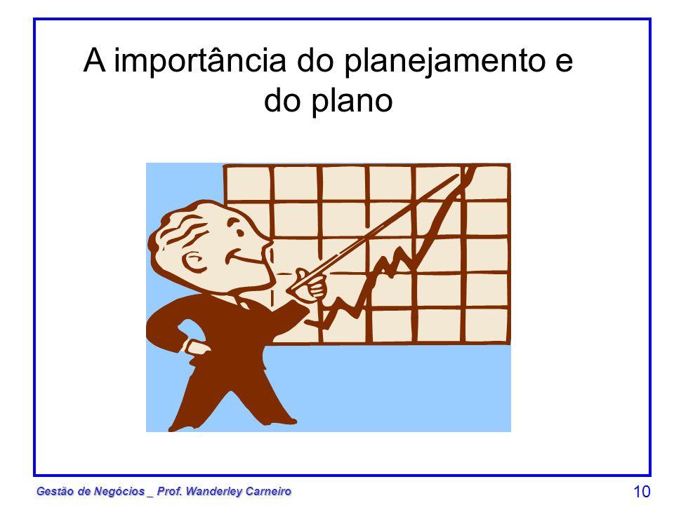 A importância do planejamento e do plano