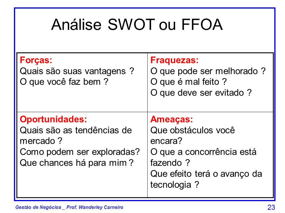 Análise SWOT ou FFOA Forças: Quais são suas vantagens