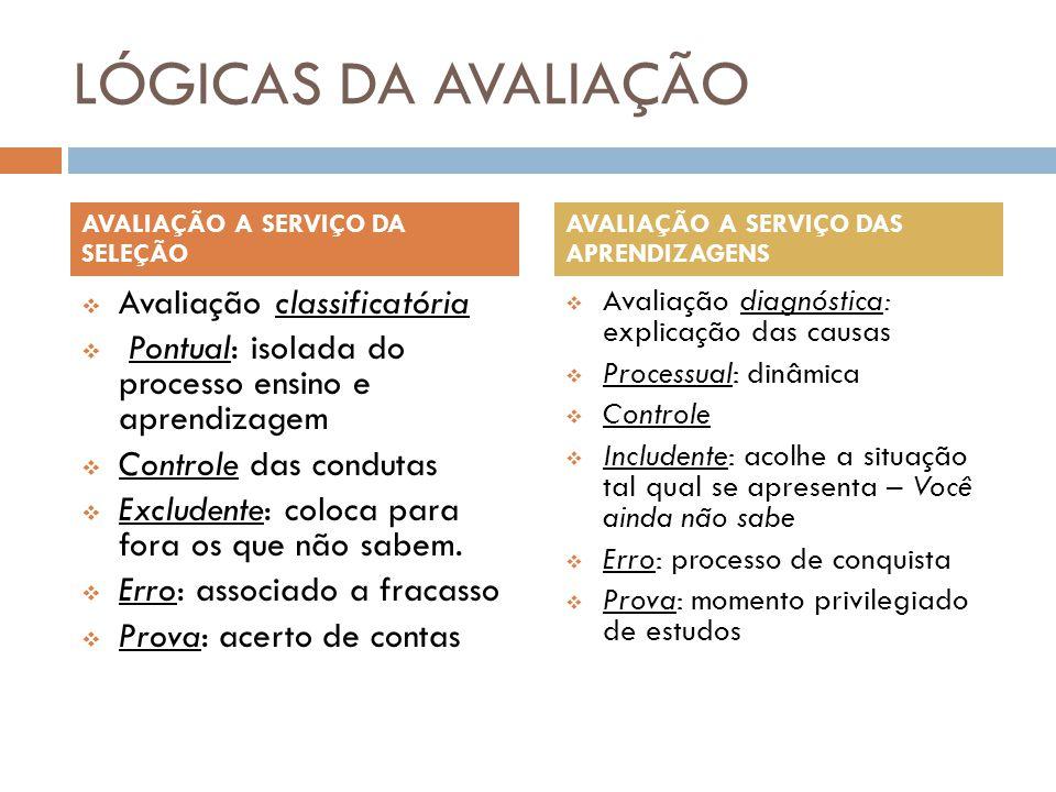 LÓGICAS DA AVALIAÇÃO Avaliação classificatória