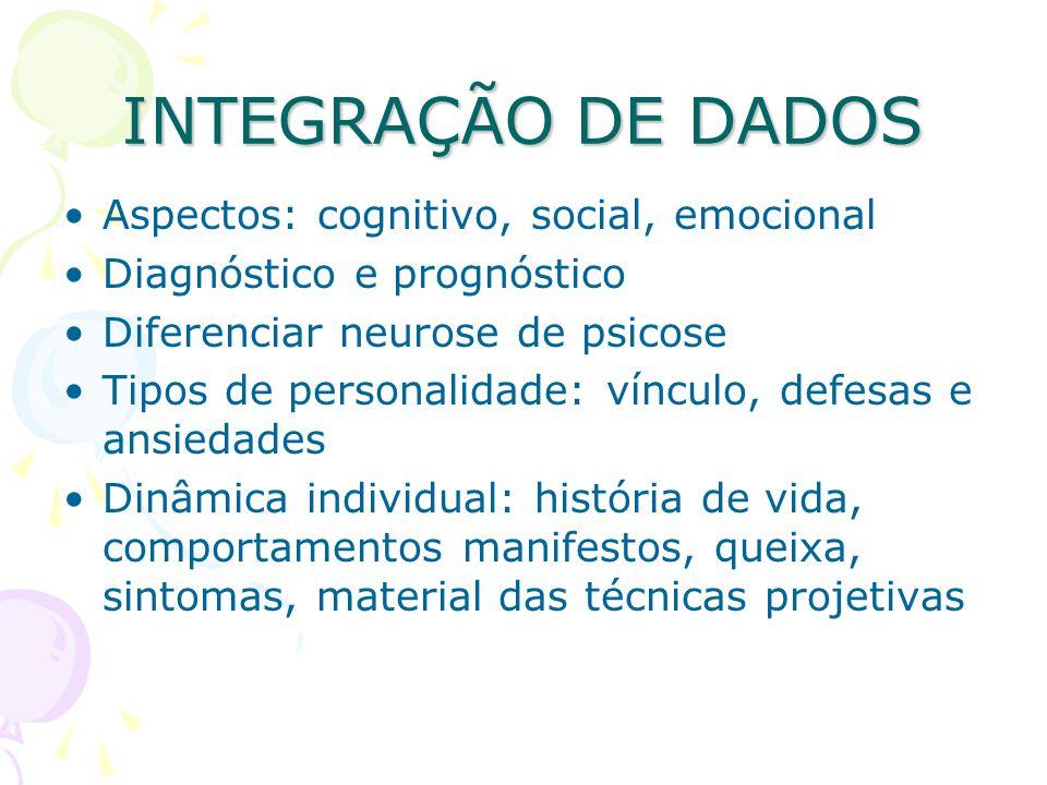 INTEGRAÇÃO DE DADOS Aspectos: cognitivo, social, emocional