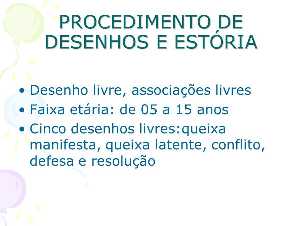 PROCEDIMENTO DE DESENHOS E ESTÓRIA