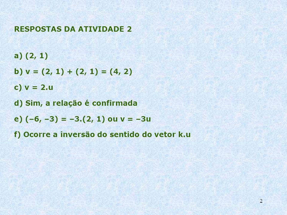 RESPOSTAS DA ATIVIDADE 2