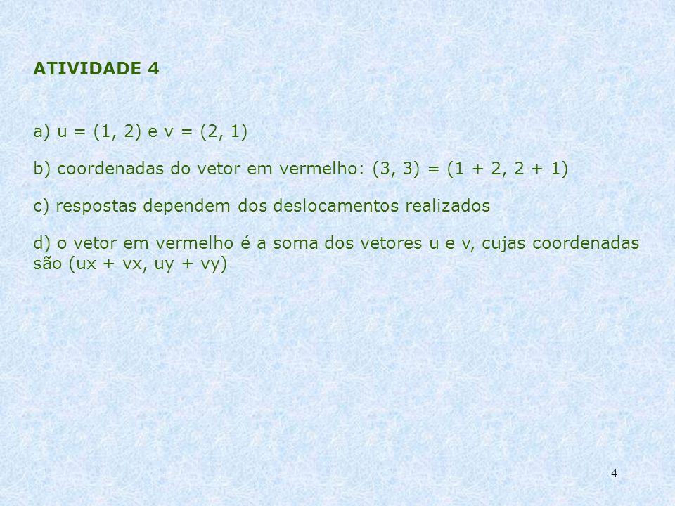 ATIVIDADE 4 a) u = (1, 2) e v = (2, 1) b) coordenadas do vetor em vermelho: (3, 3) = (1 + 2, 2 + 1)