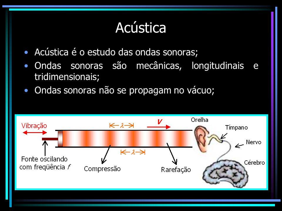 Acústica Acústica é o estudo das ondas sonoras;