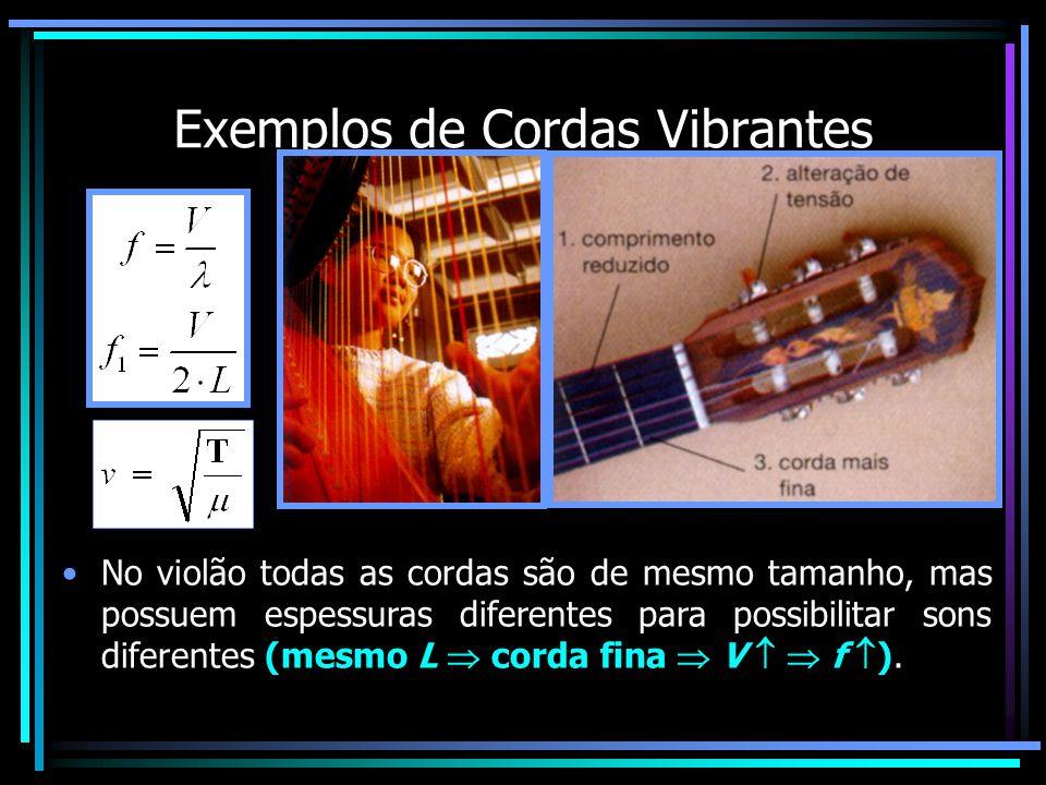 Exemplos de Cordas Vibrantes