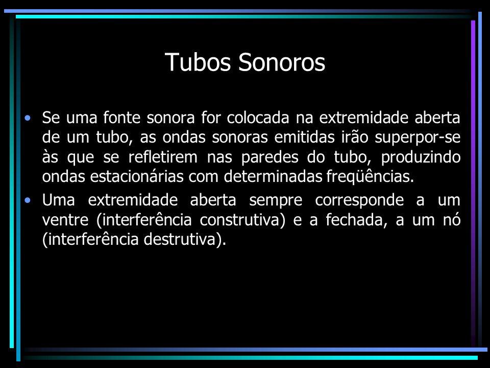 Tubos Sonoros