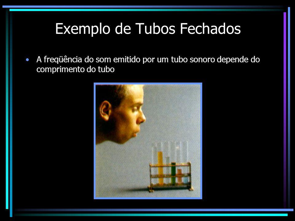 Exemplo de Tubos Fechados