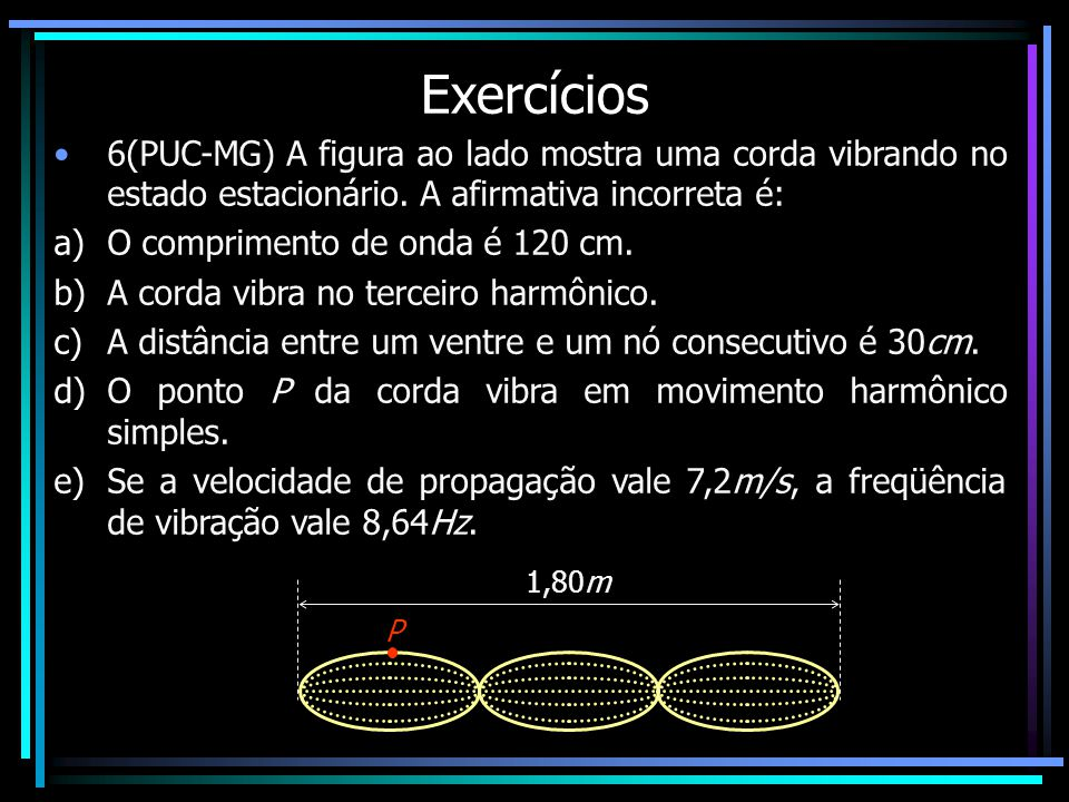 Exercícios 6(PUC-MG) A figura ao lado mostra uma corda vibrando no estado estacionário. A afirmativa incorreta é: