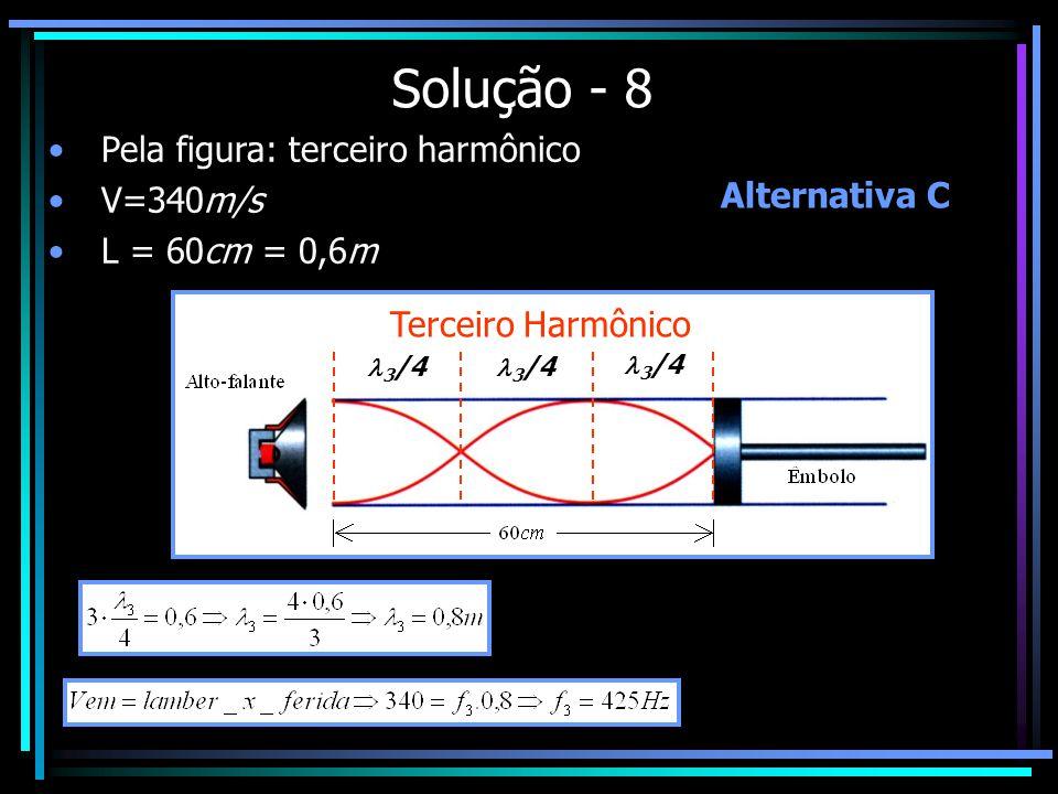 Solução - 8 Pela figura: terceiro harmônico V=340m/s L = 60cm = 0,6m