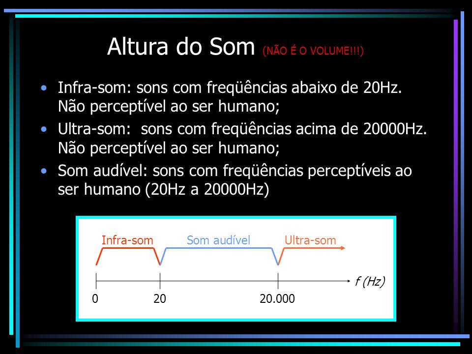 Altura do Som (NÃO É O VOLUME!!!)