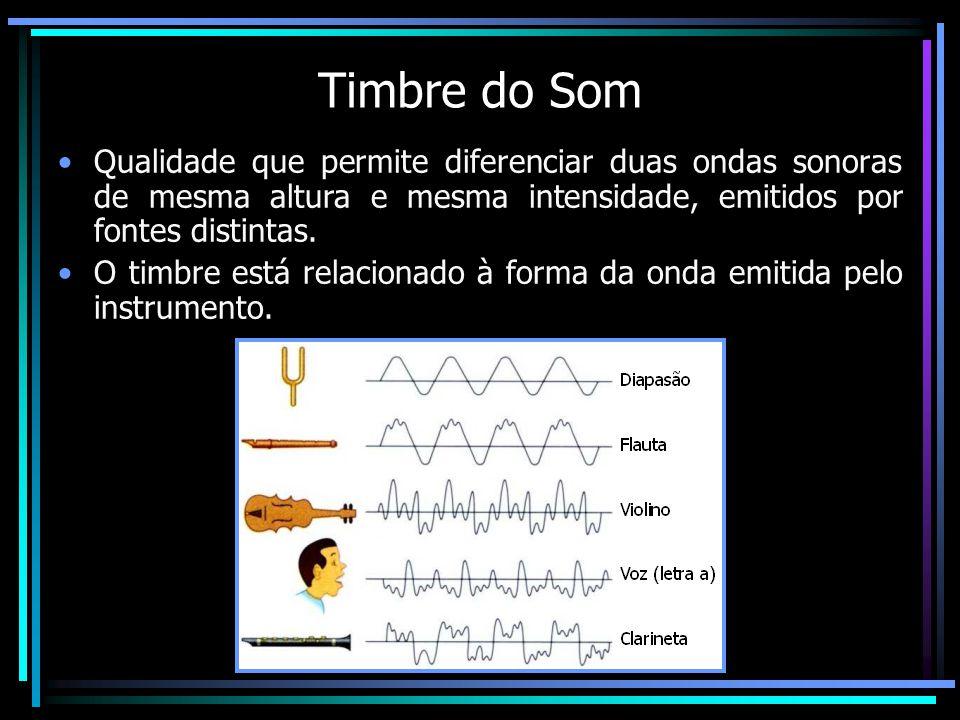 Timbre do Som Qualidade que permite diferenciar duas ondas sonoras de mesma altura e mesma intensidade, emitidos por fontes distintas.