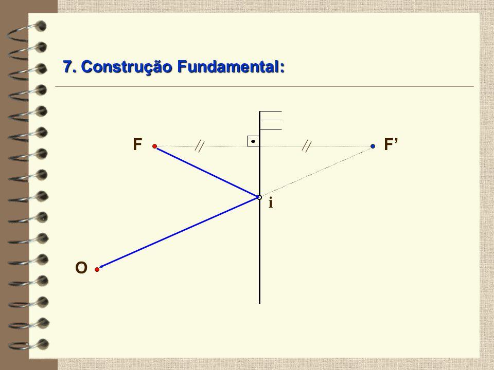 7. Construção Fundamental: