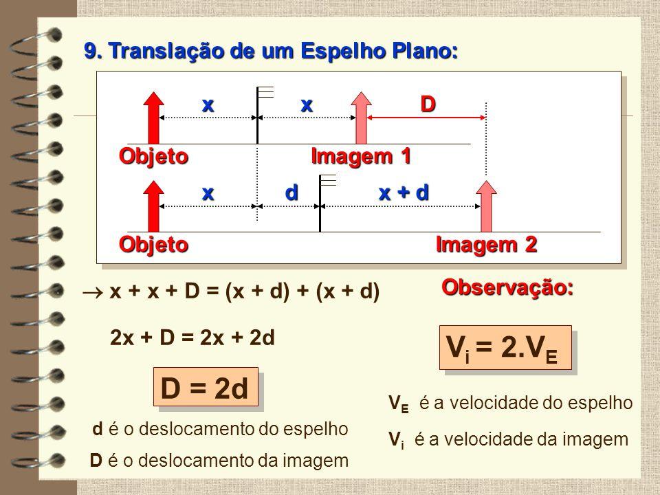 Vi = 2.VE D = 2d 9. Translação de um Espelho Plano: Objeto x x D