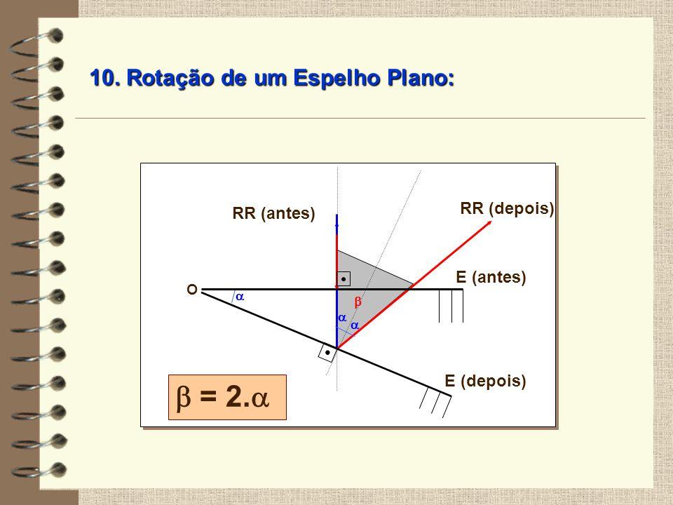  = 2. 10. Rotação de um Espelho Plano: RR (depois) RR (antes)