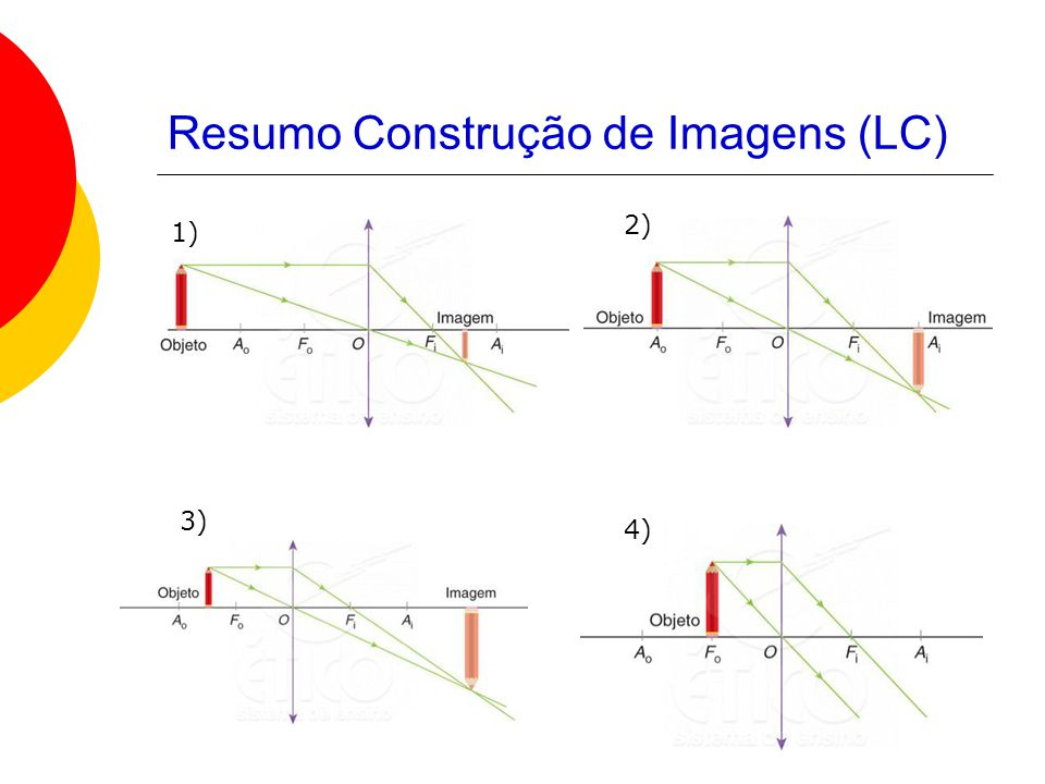 Resumo Construção de Imagens (LC)