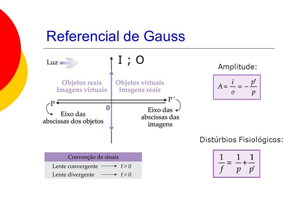 Referencial de Gauss I ; O Amplitude: Distúrbios Fisiológicos: