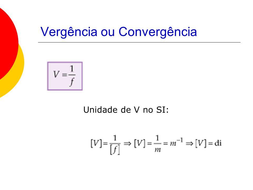 Vergência ou Convergência