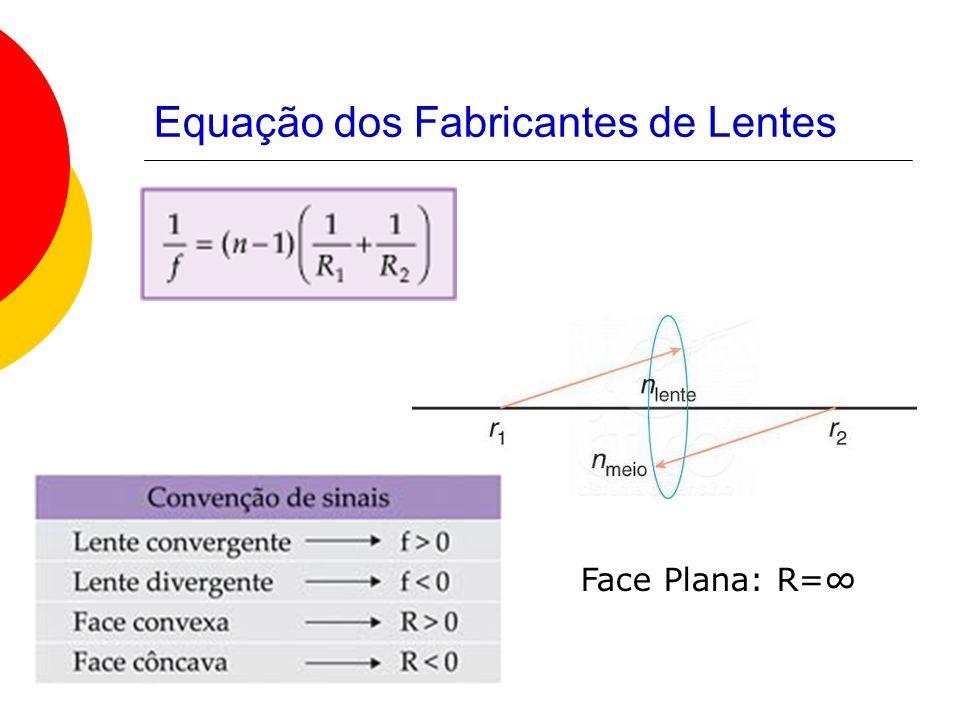 Equação dos Fabricantes de Lentes