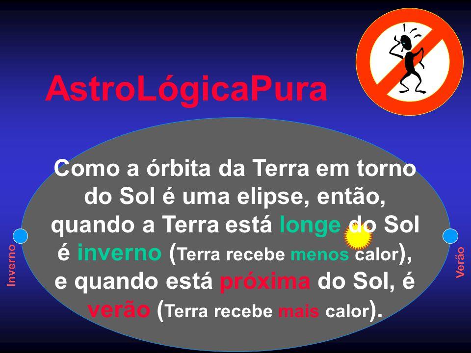 AstroLógicaPura Como a órbita da Terra em torno