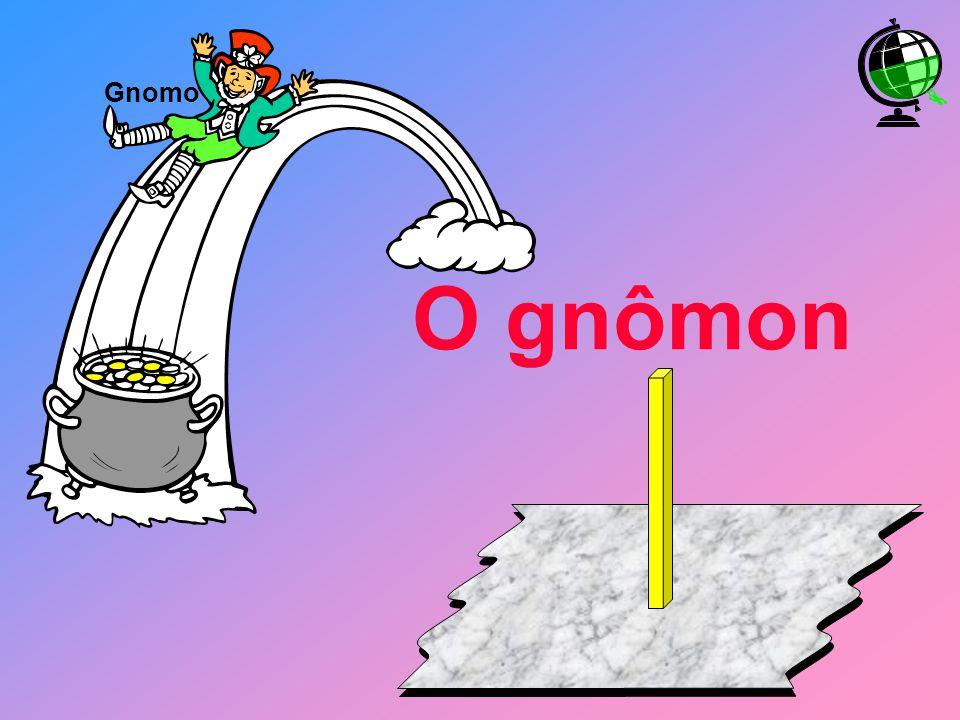 Gnomo O gnômon